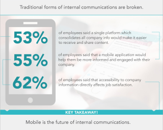 the evolution of internal communication Ic kollectif's new ebook, disrupting the function of ic: a global perspective shed light on internal communication, past, present and future.