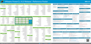 New Release: PowerCLI 6.5 R1 Poster!
