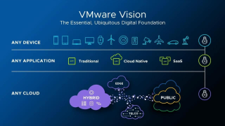 VMware   Another Geek's vBlog