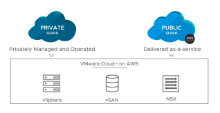 vWud net   Everything to do with virtualization