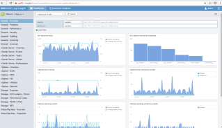 Getting More Out of vRealize Operations…