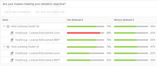 What's New in vRealize Operations 7.5? A…