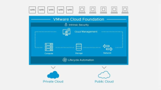 Announcing General Availability of VMware Cloud…