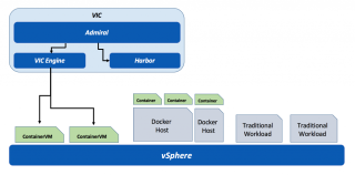 What's New in vSphere 6.5: vSphere Integrated…