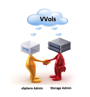 Compare and Contrast – VSAN and VVols (via…