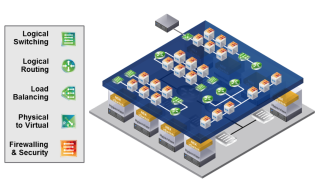 VMware | Another Geek's vBlog