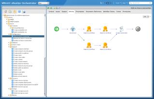 vRA7.2 DIG – Microsoft Azure Integration