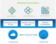 Announcing VMware vRealize Automation 8.1