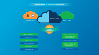 VMware Cloud Management Q1'16 Releases!