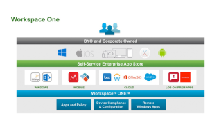 VMware gives enterprises a BYOD boost with…