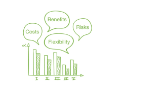 Forrester Total Economic Impact (TEI) of VMware…