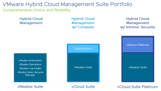 Announcing General Availability of vRealize…
