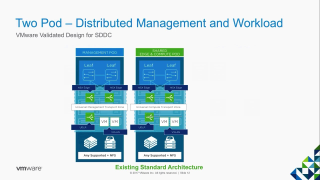 What S New In Vmware Validated Design For Will S Blog