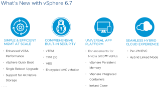 Upgrade Considerations for VMware vSphere 6.7